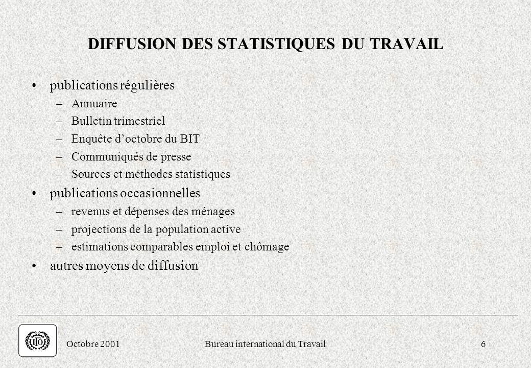 . Octobre 2001Bureau international du Travail6 DIFFUSION DES STATISTIQUES DU TRAVAIL publications régulières –Annuaire –Bulletin trimestriel –Enquête
