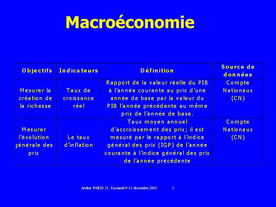 Macroéconomie Atelier PARIS 21, Yaoundé 9-11 décembre 2001 3