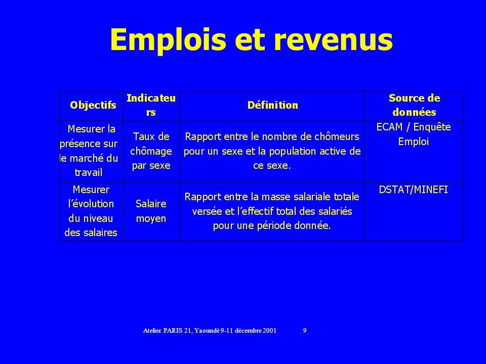 Emplois et revenus Atelier PARIS 21, Yaoundé 9-11 décembre 2001 9