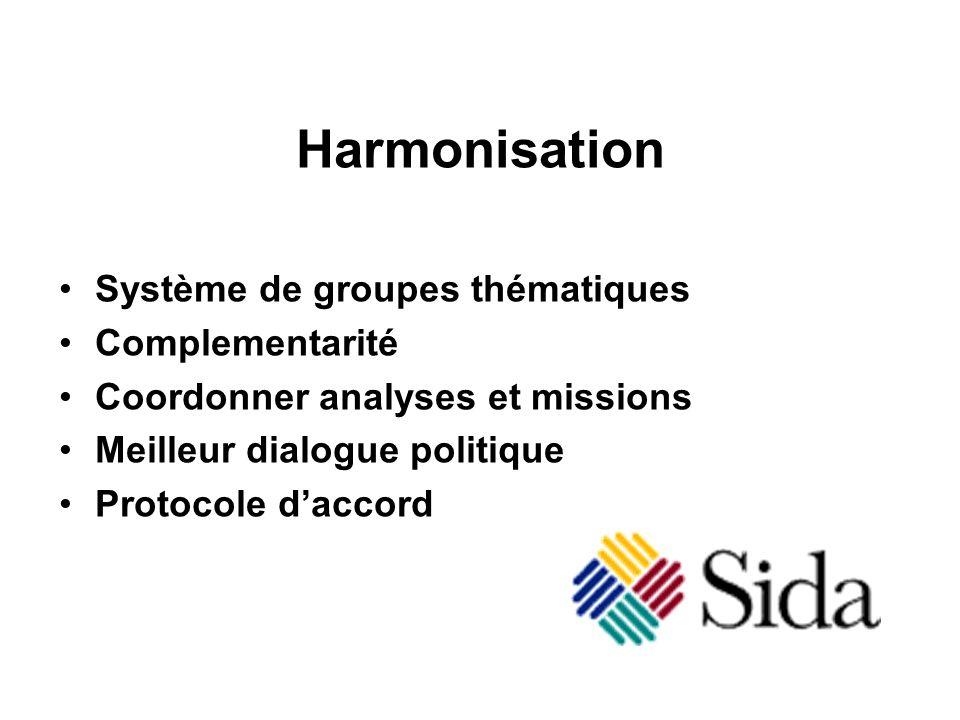 Harmonisation Système de groupes thématiques Complementarité Coordonner analyses et missions Meilleur dialogue politique Protocole daccord
