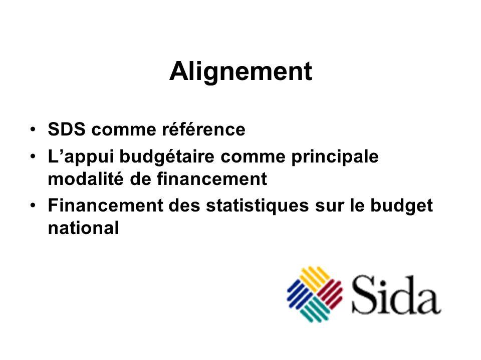 Alignement SDS comme référence Lappui budgétaire comme principale modalité de financement Financement des statistiques sur le budget national