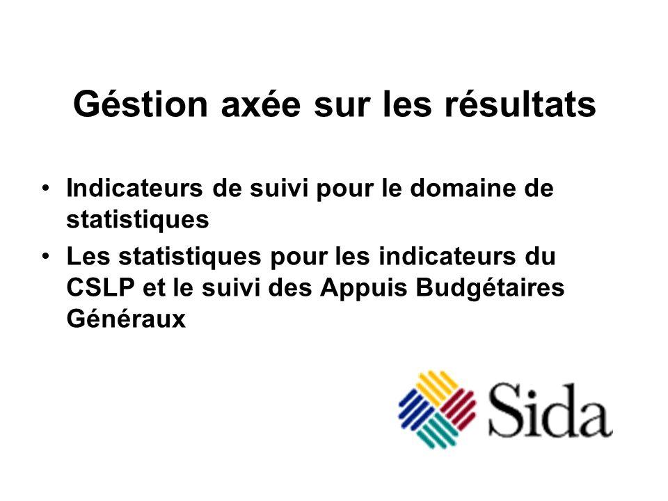 Géstion axée sur les résultats Indicateurs de suivi pour le domaine de statistiques Les statistiques pour les indicateurs du CSLP et le suivi des Appuis Budgétaires Généraux