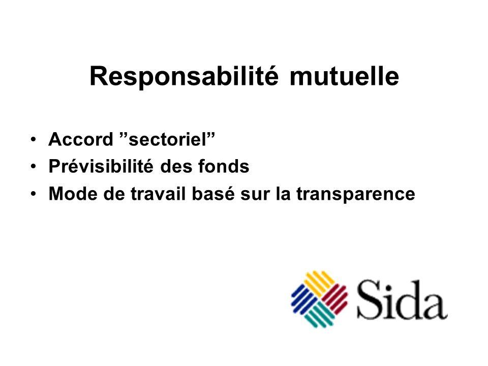Responsabilité mutuelle Accord sectoriel Prévisibilité des fonds Mode de travail basé sur la transparence