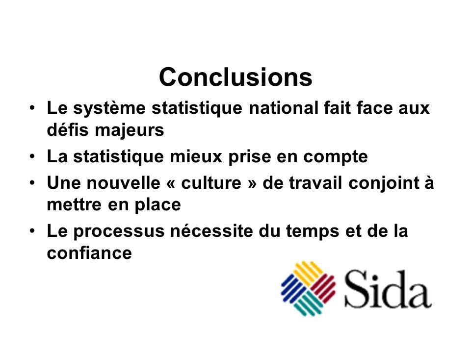 Conclusions Le système statistique national fait face aux défis majeurs La statistique mieux prise en compte Une nouvelle « culture » de travail conjoint à mettre en place Le processus nécessite du temps et de la confiance