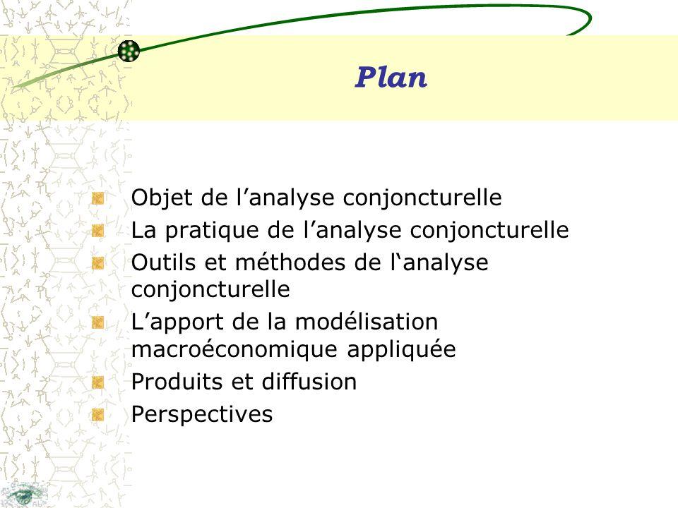 Plan Objet de lanalyse conjoncturelle La pratique de lanalyse conjoncturelle Outils et méthodes de lanalyse conjoncturelle Lapport de la modélisation macroéconomique appliquée Produits et diffusion Perspectives