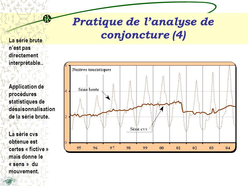 Pratique de lanalyse de conjoncture (4) La série brute nest pas directement interprétable..