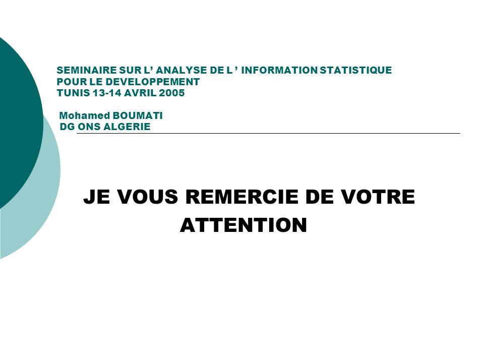 SEMINAIRE SUR L ANALYSE DE L INFORMATION STATISTIQUE POUR LE DEVELOPPEMENT TUNIS 13-14 AVRIL 2005 Mohamed BOUMATI DG ONS ALGERIE JE VOUS REMERCIE DE V