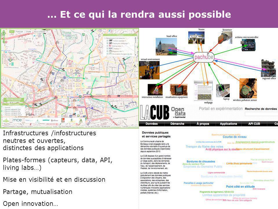 … Et ce qui la rendra aussi possible Infrastructures /infostructures neutres et ouvertes, distinctes des applications Plates-formes (capteurs, data, API, living labs…) Mise en visibilité et en discussion Partage, mutualisation Open innovation…
