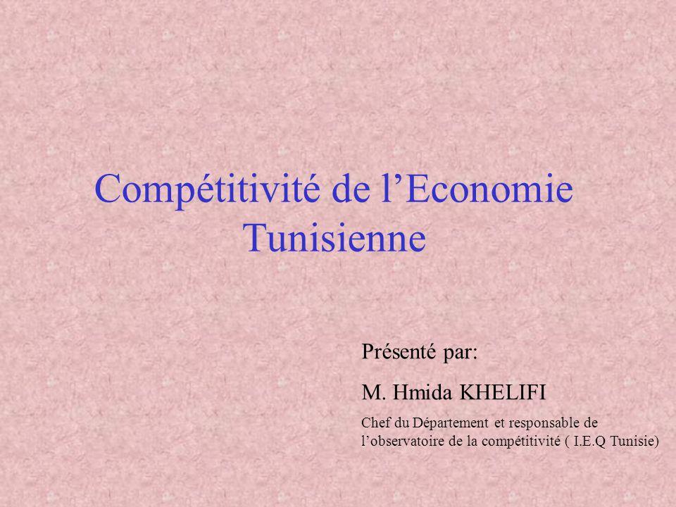Compétitivité de lEconomie Tunisienne Présenté par: M. Hmida KHELIFI Chef du Département et responsable de lobservatoire de la compétitivité ( I.E.Q T