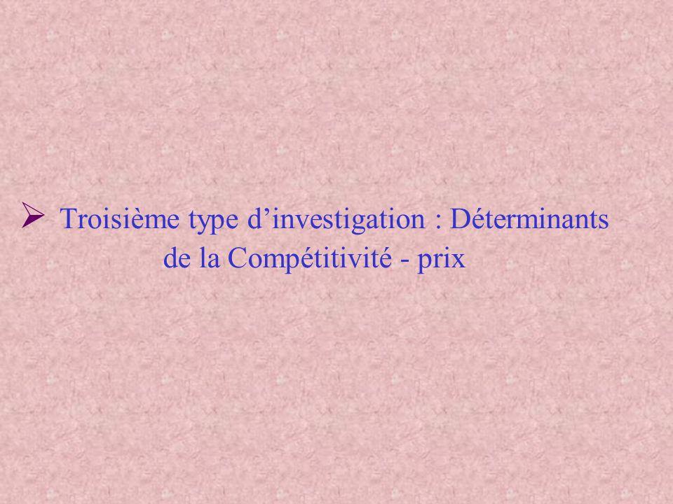 Troisième type dinvestigation : Déterminants de la Compétitivité - prix