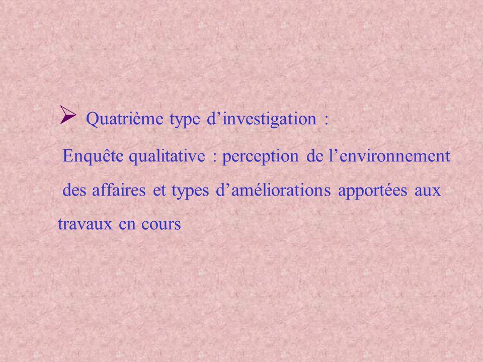 Quatrième type dinvestigation : Enquête qualitative : perception de lenvironnement des affaires et types daméliorations apportées aux travaux en cours
