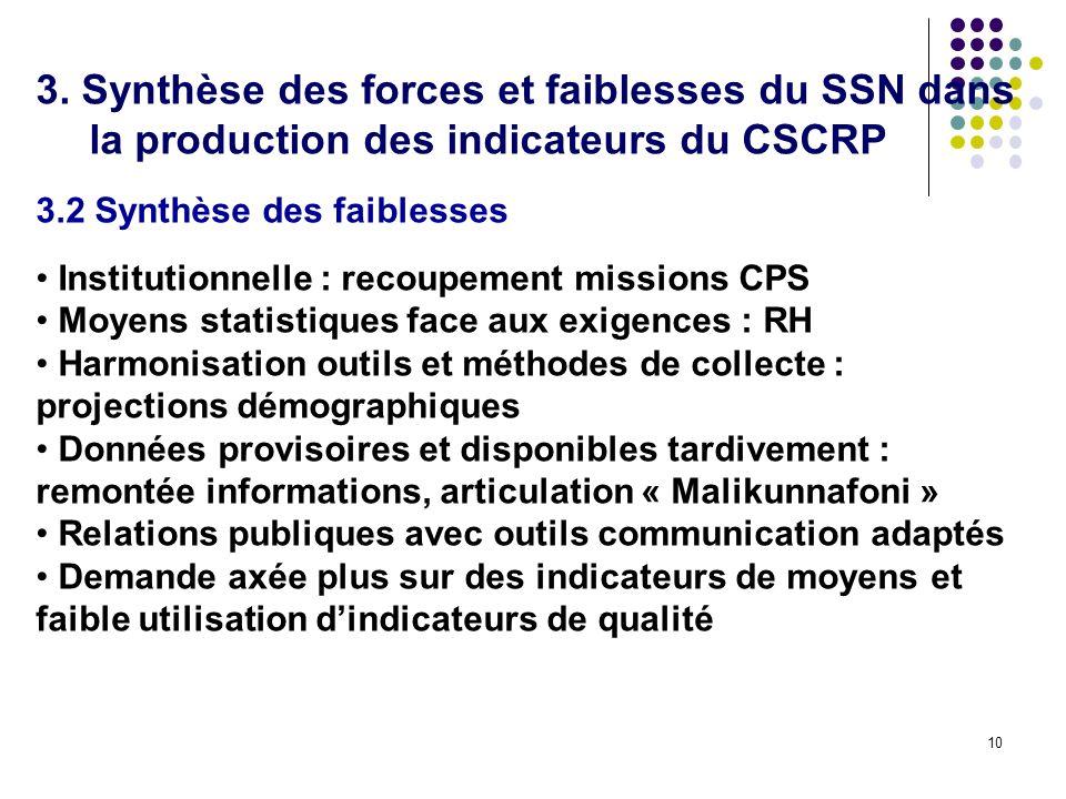 10 3. Synthèse des forces et faiblesses du SSN dans la production des indicateurs du CSCRP 3.2 Synthèse des faiblesses Institutionnelle : recoupement