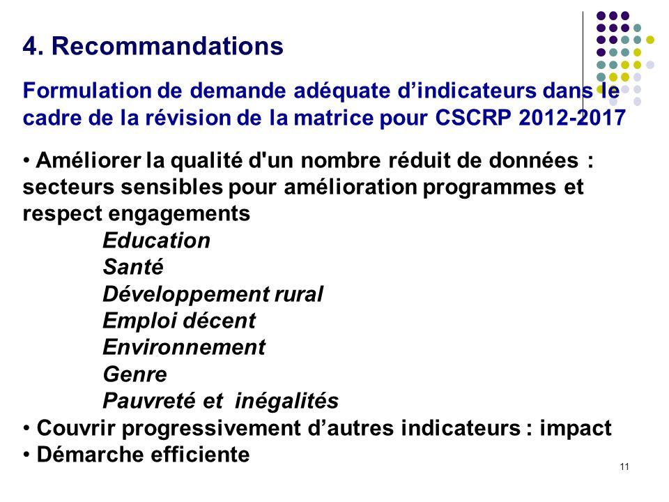 11 4. Recommandations Formulation de demande adéquate dindicateurs dans le cadre de la révision de la matrice pour CSCRP 2012-2017 Améliorer la qualit