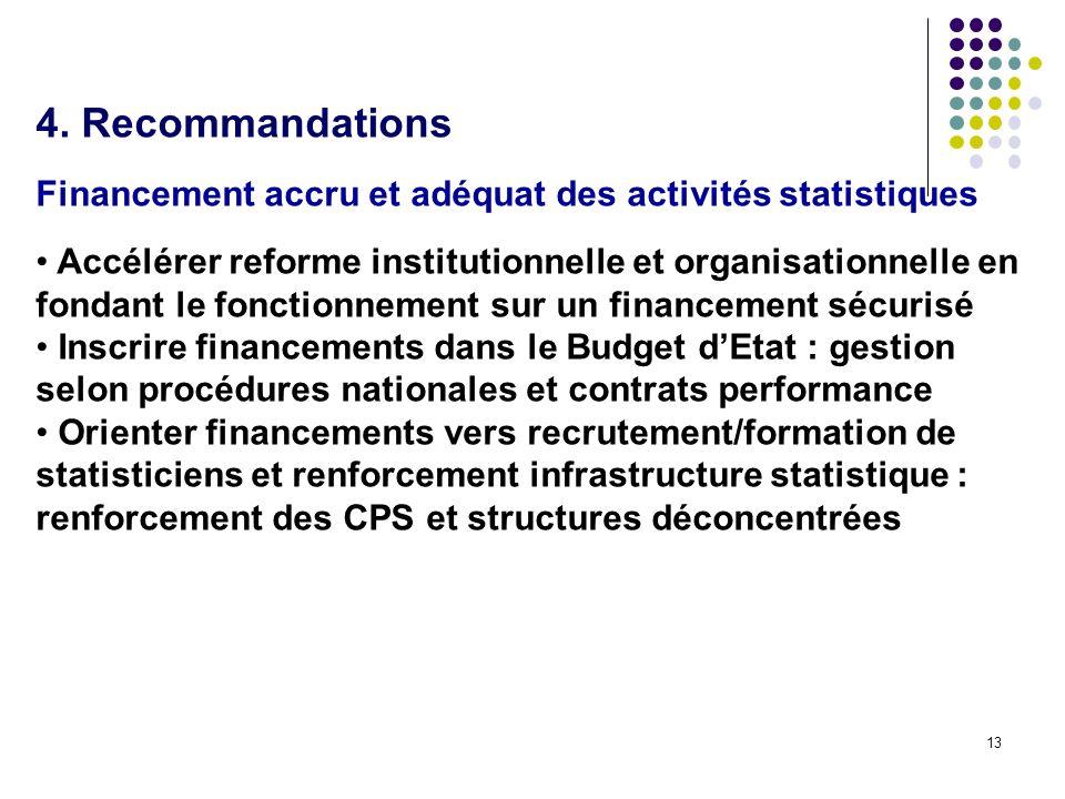 13 4. Recommandations Financement accru et adéquat des activités statistiques Accélérer reforme institutionnelle et organisationnelle en fondant le fo