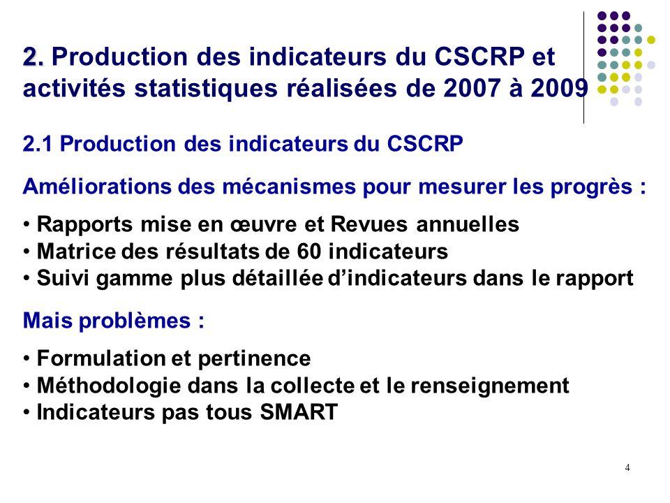 4 2. 2. Production des indicateurs du CSCRP et activités statistiques réalisées de 2007 à 2009 2.1 Production des indicateurs du CSCRP Améliorations d