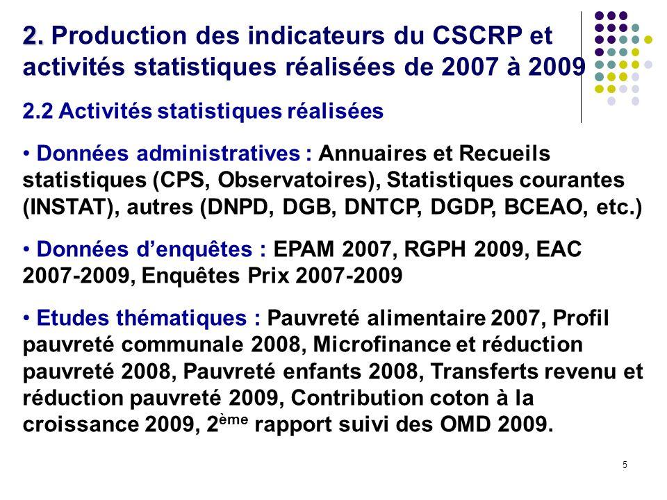 5 2. 2. Production des indicateurs du CSCRP et activités statistiques réalisées de 2007 à 2009 2.2 Activités statistiques réalisées Données administra
