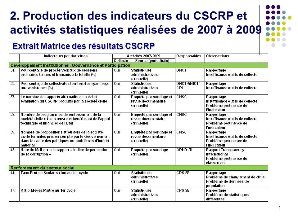 7 2. 2. Production des indicateurs du CSCRP et activités statistiques réalisées de 2007 à 2009 Extrait Matrice des résultats CSCRP