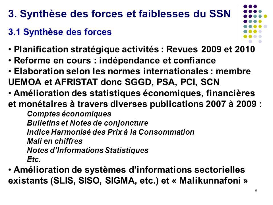 9 3. Synthèse des forces et faiblesses du SSN 3.1 Synthèse des forces Planification stratégique activités : Revues 2009 et 2010 Reforme en cours : ind