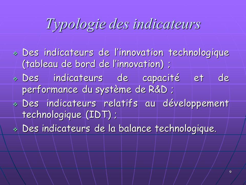 9 Typologie des indicateurs Des indicateurs de linnovation technologique (tableau de bord de linnovation) ; Des indicateurs de linnovation technologiq