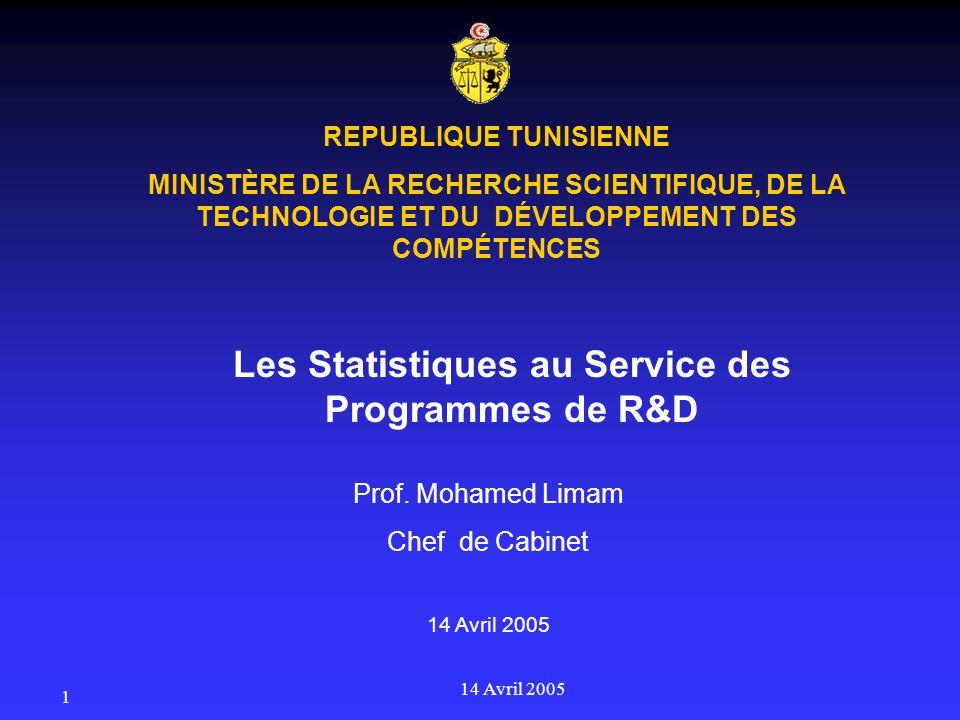 14 Avril 2005 12 Les Intrants Infrastructures et Équipements - Nombre de structures de recherche: centres, laboratoires, unités.