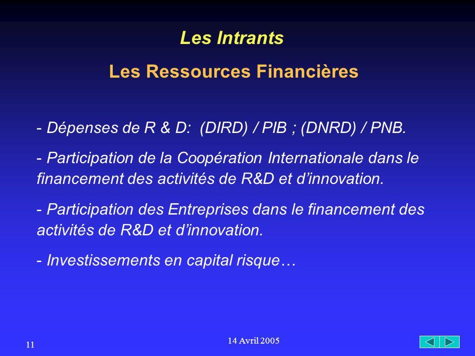 14 Avril 2005 11 Les Intrants Les Ressources Financières - Dépenses de R & D: (DIRD) / PIB ; (DNRD) / PNB.