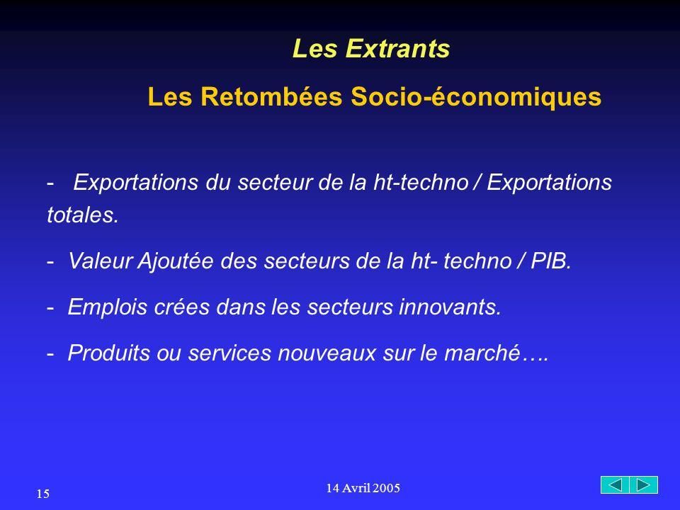 14 Avril 2005 15 Les Extrants Les Retombées Socio-économiques - Exportations du secteur de la ht-techno / Exportations totales.
