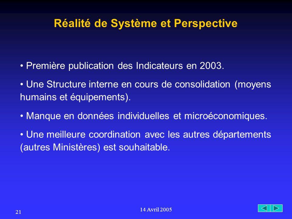 14 Avril 2005 21 Réalité de Système et Perspective Première publication des Indicateurs en 2003.