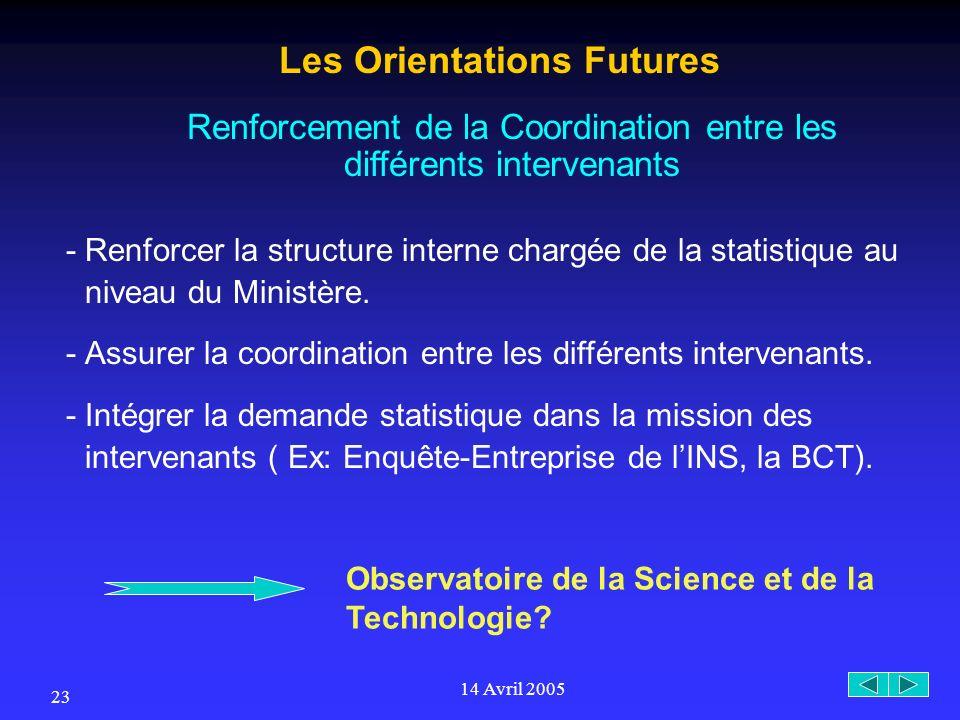 14 Avril 2005 23 Les Orientations Futures Renforcement de la Coordination entre les différents intervenants -Renforcer la structure interne chargée de la statistique au niveau du Ministère.