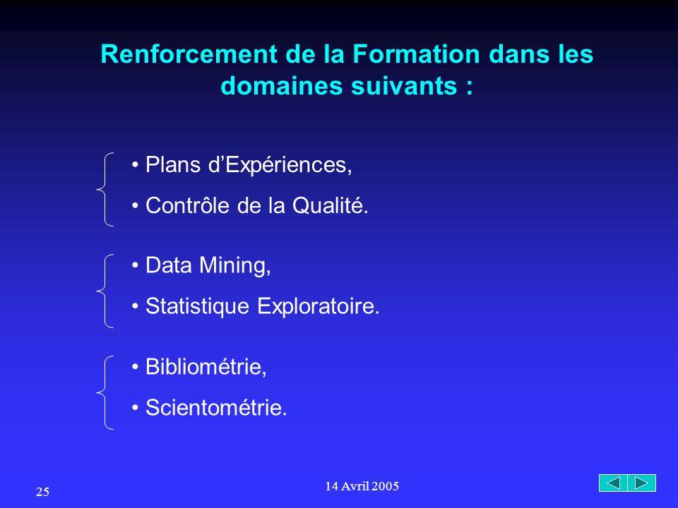 14 Avril 2005 25 Renforcement de la Formation dans les domaines suivants : Plans dExpériences, Contrôle de la Qualité.