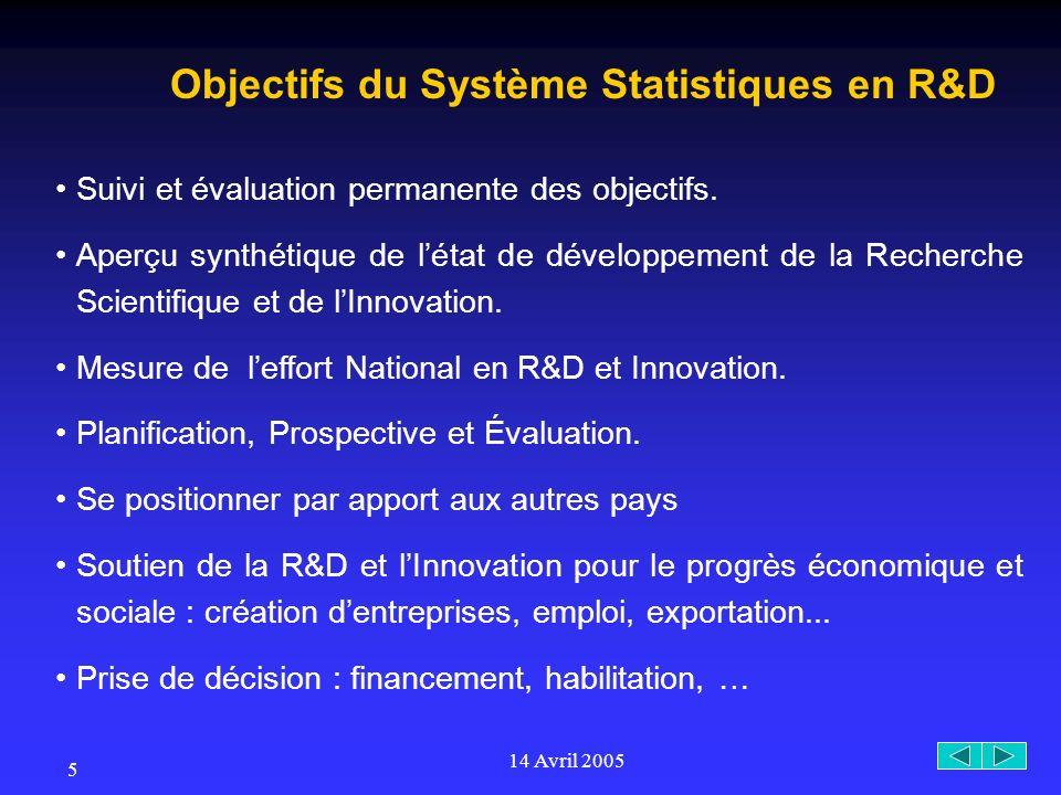 14 Avril 2005 5 Suivi et évaluation permanente des objectifs.