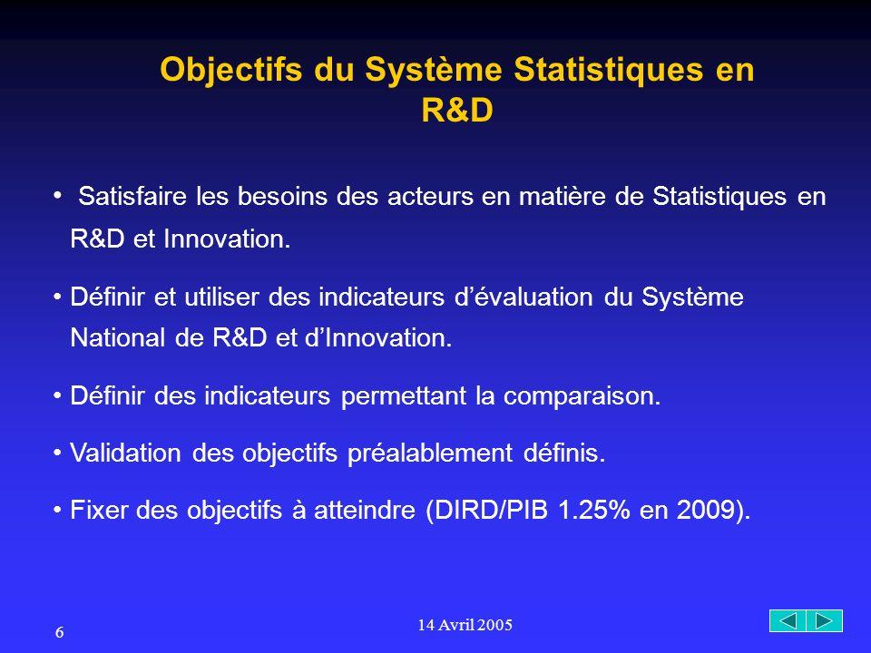 14 Avril 2005 6 Objectifs du Système Statistiques en R&D Satisfaire les besoins des acteurs en matière de Statistiques en R&D et Innovation.
