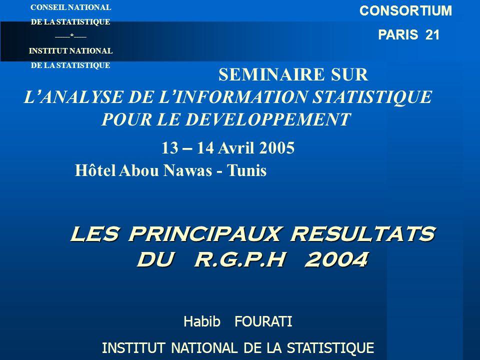 LES PRINCIPAUX RESULTATS DU R.G.P.H 2004 Habib FOURATI INSTITUT NATIONAL DE LA STATISTIQUE CONSEIL NATIONAL DE LA STATISTIQUE ------*----- INSTITUT NA