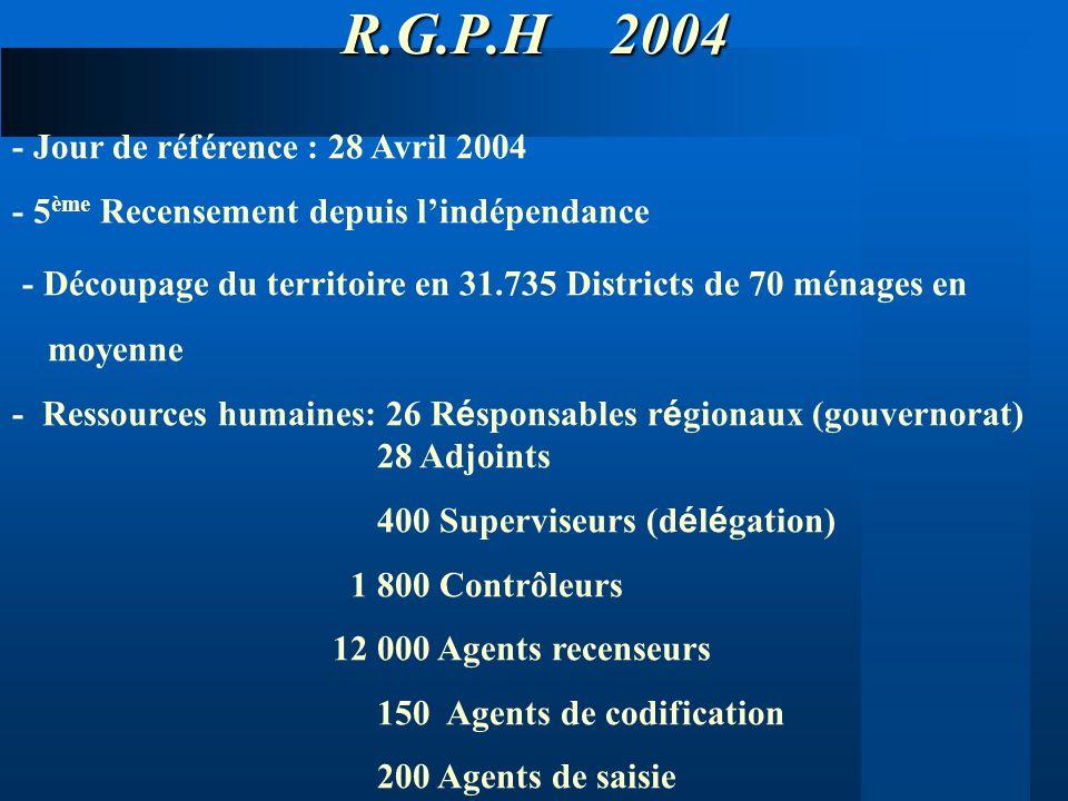 R.G.P.H 2004 - Jour de référence : 28 Avril 2004 - 5 ème Recensement depuis lindépendance - Découpage du territoire en 31.735 Districts de 70 ménages