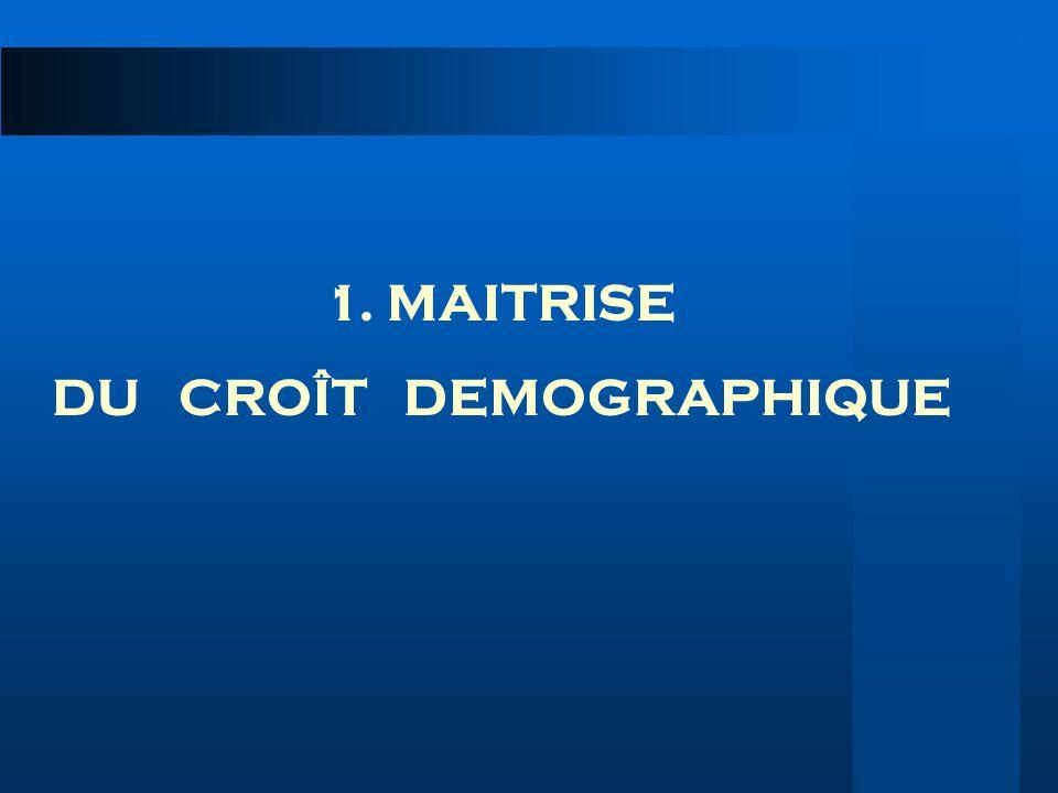 1. MAITRISE DU CROÎT DEMOGRAPHIQUE