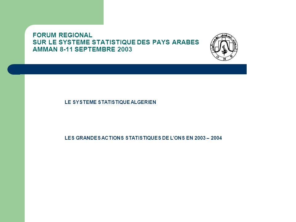 FORUM REGIONAL SUR LE SYSTEME STATISTIQUE DES PAYS ARABES AMMAN 8-11 SEPTEMBRE 2003 LE SYSTEME STATISTIQUE ALGERIEN - HISTORIQUE - LA LOI SUR LE SYSTEME STATISTIQUE - LES CONTRAINTES ACTUELLES - LES PERSPECTIVES - LES CONCLUSIONS