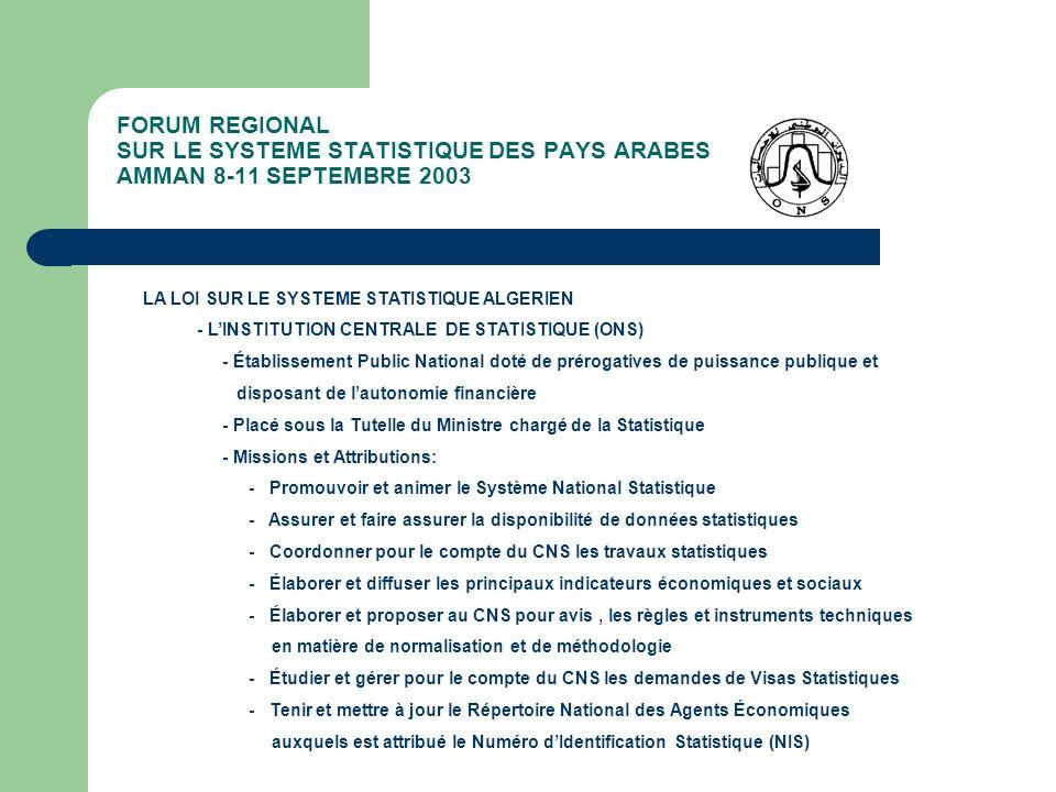 FORUM REGIONAL SUR LE SYSTEME STATISTIQUE DES PAYS ARABES AMMAN 8-11 SEPTEMBRE 2003 LA LOI SUR LE SYSTEME STATISTIQUE ALGERIEN - LINSTITUTION CENTRALE