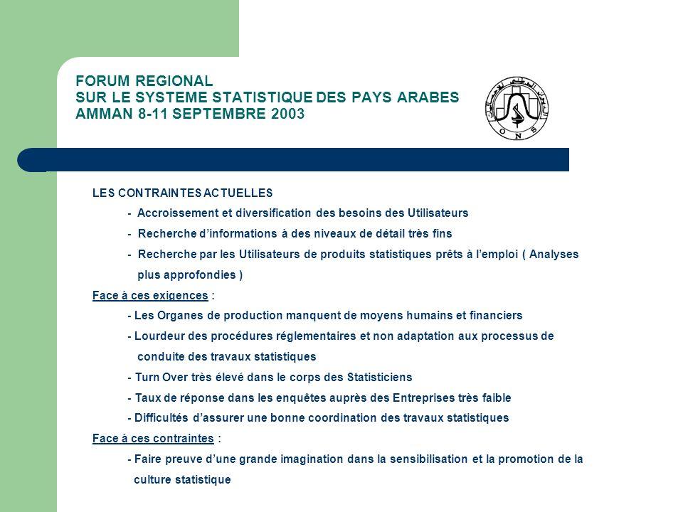 FORUM REGIONAL SUR LE SYSTEME STATISTIQUE DES PAYS ARABES AMMAN 8-11 SEPTEMBRE 2003 LES CONTRAINTES ACTUELLES - Accroissement et diversification des b