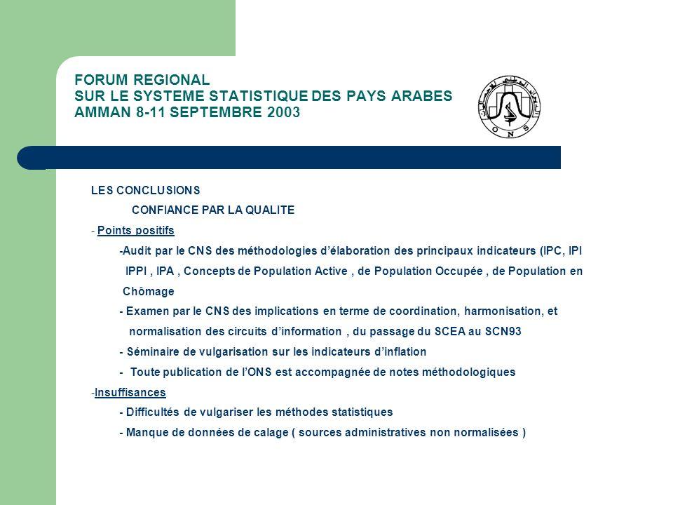 FORUM REGIONAL SUR LE SYSTEME STATISTIQUE DES PAYS ARABES AMMAN 8-11 SEPTEMBRE 2003 LES CONCLUSIONS CONFIANCE PAR LA QUALITE - Points positifs -Audit