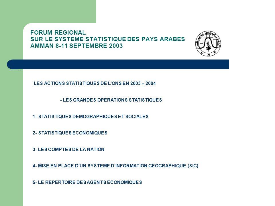 FORUM REGIONAL SUR LE SYSTEME STATISTIQUE DES PAYS ARABES AMMAN 8-11 SEPTEMBRE 2003 LES ACTIONS STATISTIQUES DE LONS EN 2003 – 2004 - LES GRANDES OPER