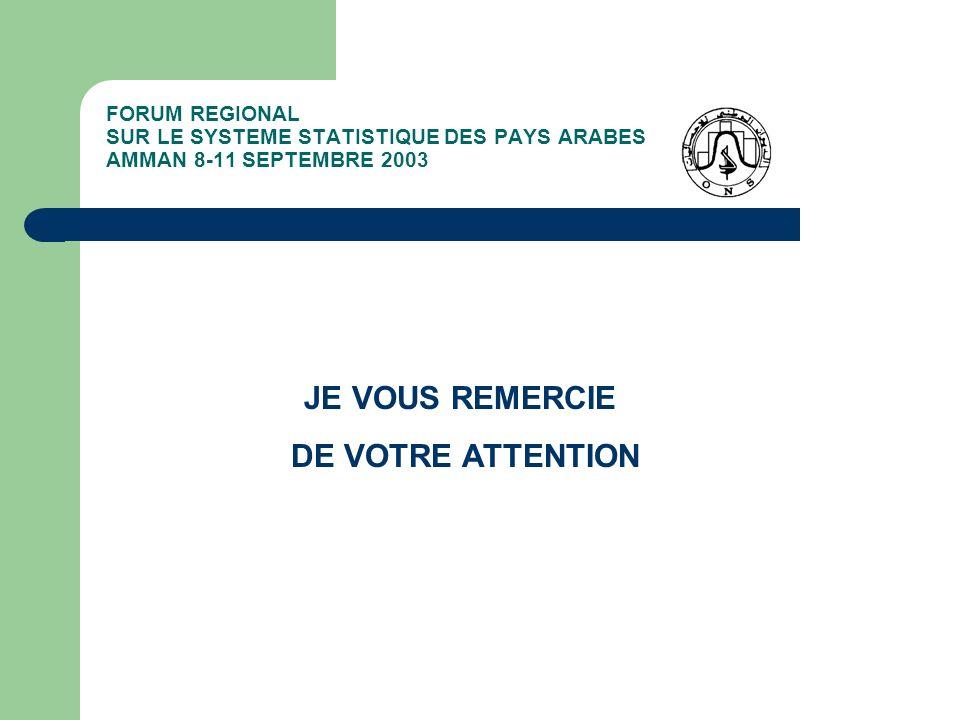 FORUM REGIONAL SUR LE SYSTEME STATISTIQUE DES PAYS ARABES AMMAN 8-11 SEPTEMBRE 2003 JE VOUS REMERCIE DE VOTRE ATTENTION