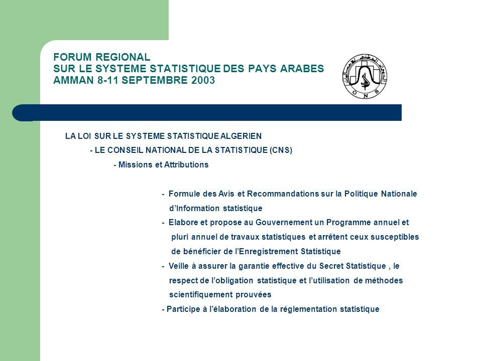 FORUM REGIONAL SUR LE SYSTEME STATISTIQUE DES PAYS ARABES AMMAN 8-11 SEPTEMBRE 2003 LA LOI SUR LE SYSTEME STATISTIQUE ALGERIEN - LE CONSEIL NATIONAL DE LA STATISTIQUE (CNS) - Composante du CNS Représentants dûment mandatés - Administrations et Institutions Publiques - Associations à caractère Syndical et Professionnel - Associations à caractère scientifique, culturel, économique et social - Universités - Personnalités reconnues pour leur compétence en la matière