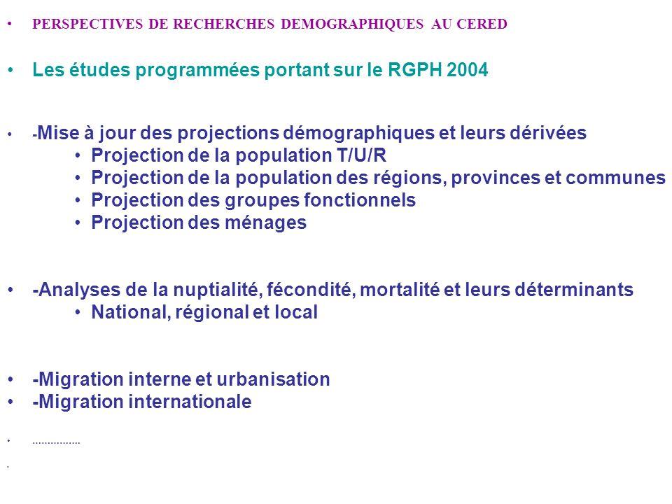 PERSPECTIVES DE RECHERCHES DEMOGRAPHIQUES AU CERED Les études programmées portant sur le RGPH 2004 - Mise à jour des projections démographiques et leu