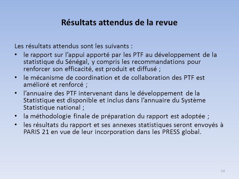Résultats attendus de la revue Les résultats attendus sont les suivants : le rapport sur lappui apporté par les PTF au développement de la statistique du Sénégal, y compris les recommandations pour renforcer son efficacité, est produit et diffusé ; le mécanisme de coordination et de collaboration des PTF est amélioré et renforcé ; lannuaire des PTF intervenant dans le développement de la Statistique est disponible et inclus dans lannuaire du Système Statistique national ; la méthodologie finale de préparation du rapport est adoptée ; les résultats du rapport et ses annexes statistiques seront envoyés à PARIS 21 en vue de leur incorporation dans les PRESS global.