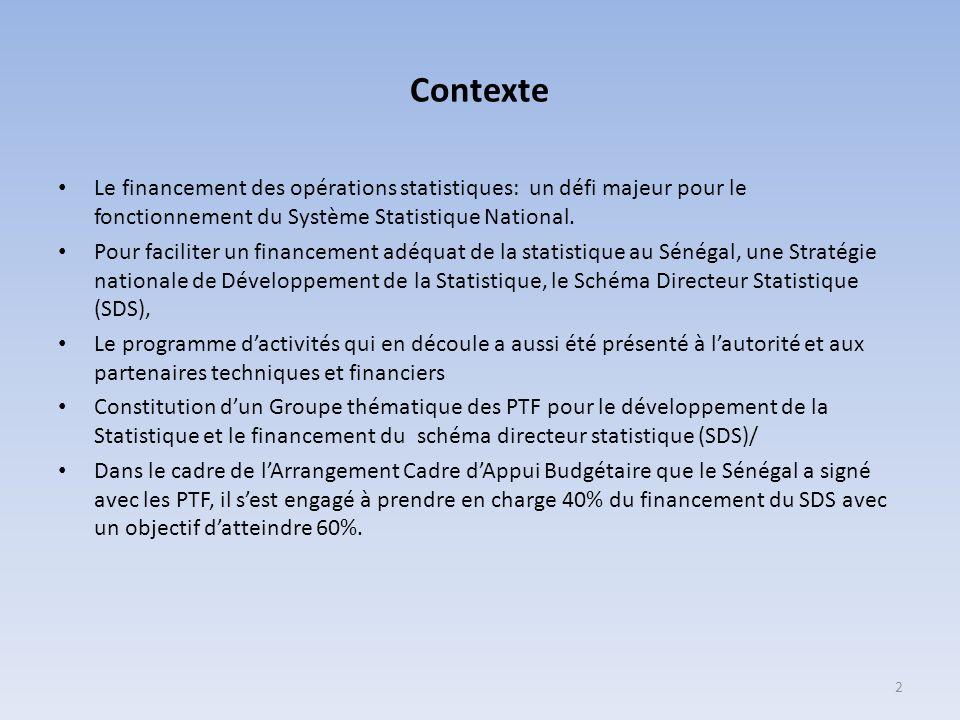 Contexte Le financement des opérations statistiques: un défi majeur pour le fonctionnement du Système Statistique National. Pour faciliter un financem