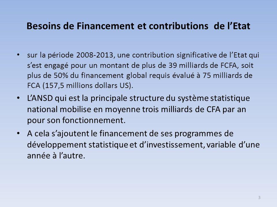 Besoins de Financement et contributions de lEtat sur la période 2008-2013, une contribution significative de lEtat qui sest engagé pour un montant de plus de 39 milliards de FCFA, soit plus de 50% du financement global requis évalué à 75 milliards de FCA (157,5 millions dollars US).
