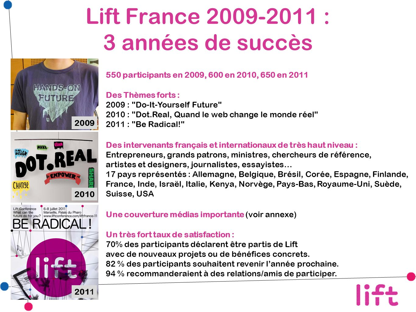 Lift France 2009-2011 : 3 années de succès 550 participants en 2009, 600 en 2010, 650 en 2011 2009 2010 2011 Des intervenants français et internationa