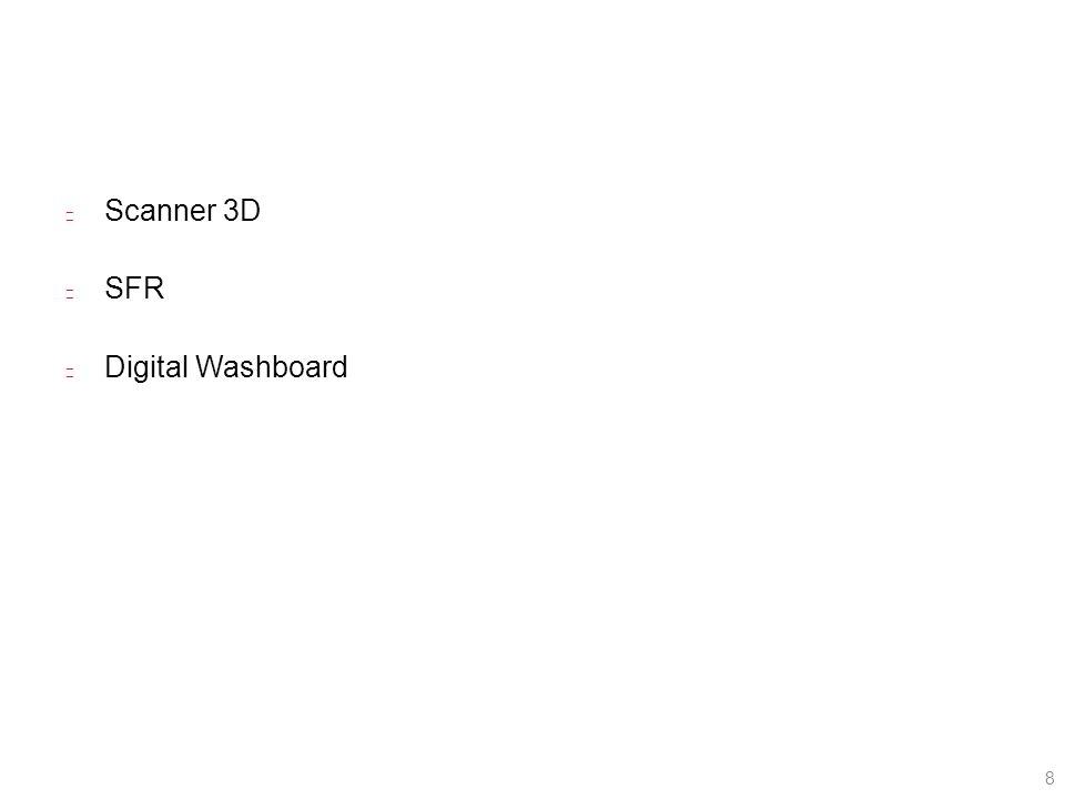 SFR Digital Washboard 8