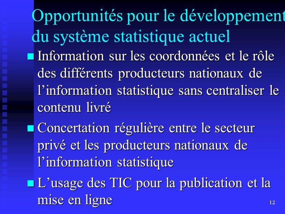 12 Opportunités pour le développement du système statistique actuel Information sur les coordonnées et le rôle des différents producteurs nationaux de