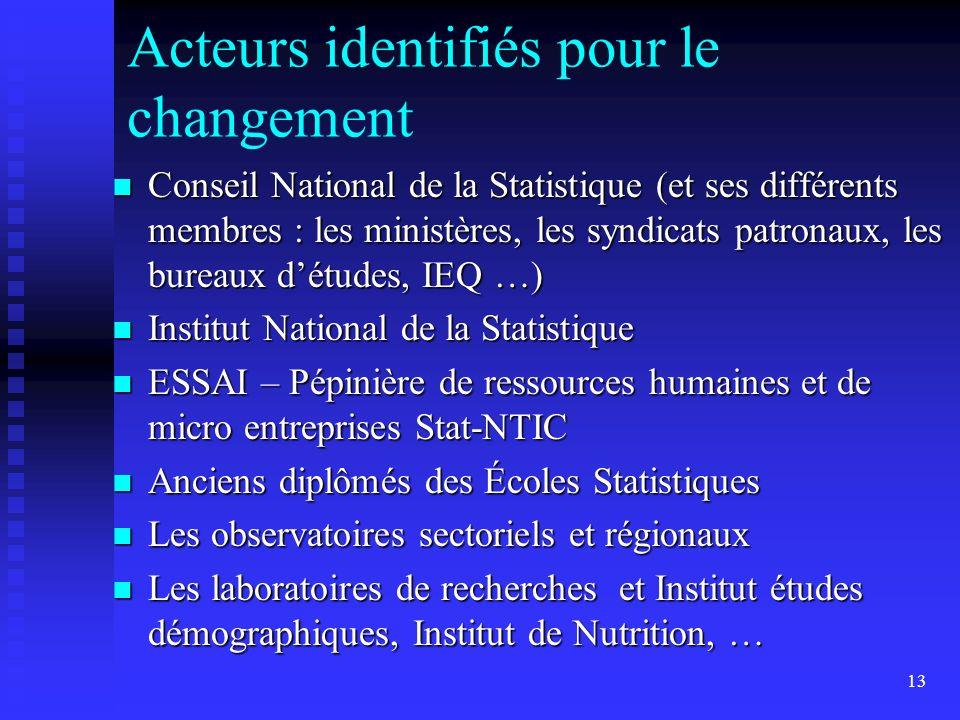13 Acteurs identifiés pour le changement Conseil National de la Statistique (et ses différents membres : les ministères, les syndicats patronaux, les