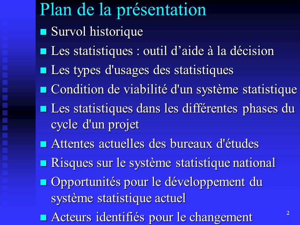 2 Plan de la présentation Survol historique Survol historique Les statistiques : outil daide à la décision Les statistiques : outil daide à la décisio